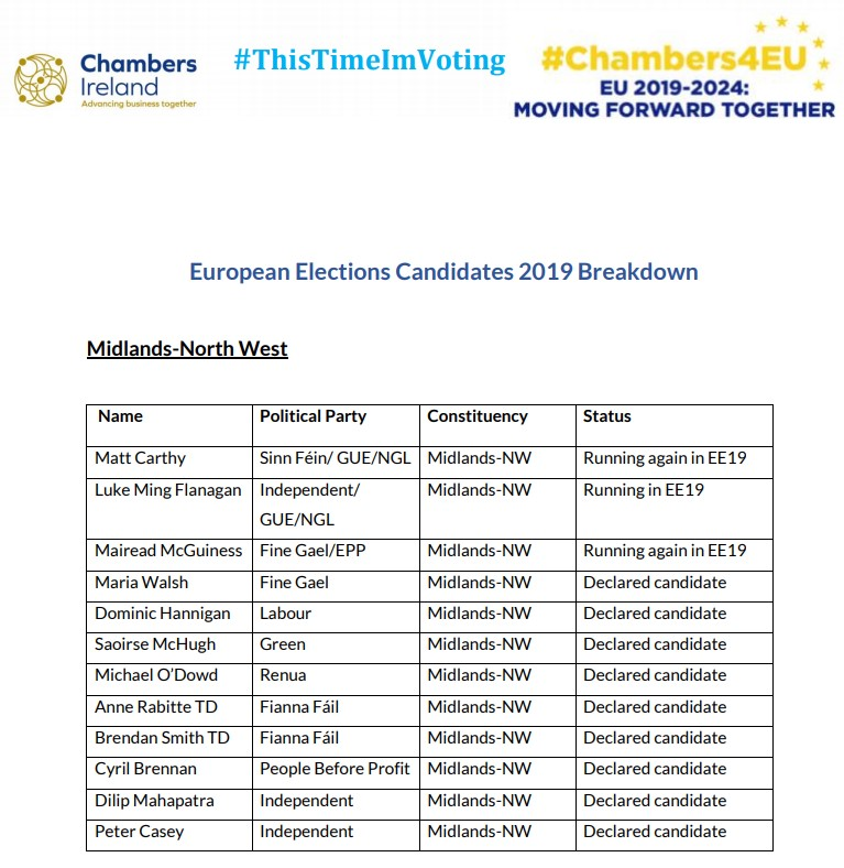 EU Elections 2019 - Meath Chamber publish the list of